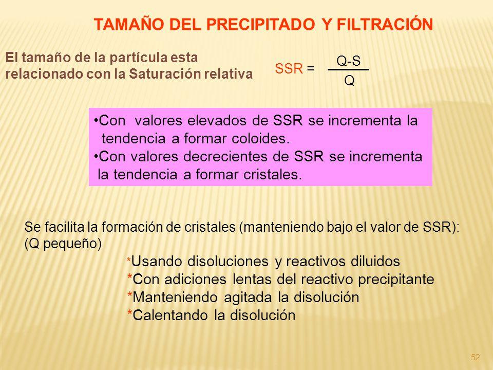 52 TAMAÑO DEL PRECIPITADO Y FILTRACIÓN SSR = Q-S Q Con valores elevados de SSR se incrementa la tendencia a formar coloides. Con valores decrecientes