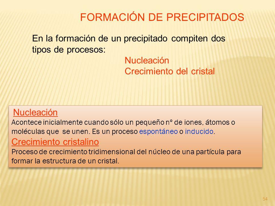 54 FORMACIÓN DE PRECIPITADOS En la formación de un precipitado compiten dos tipos de procesos: Nucleación Crecimiento del cristal Nucleación Acontece