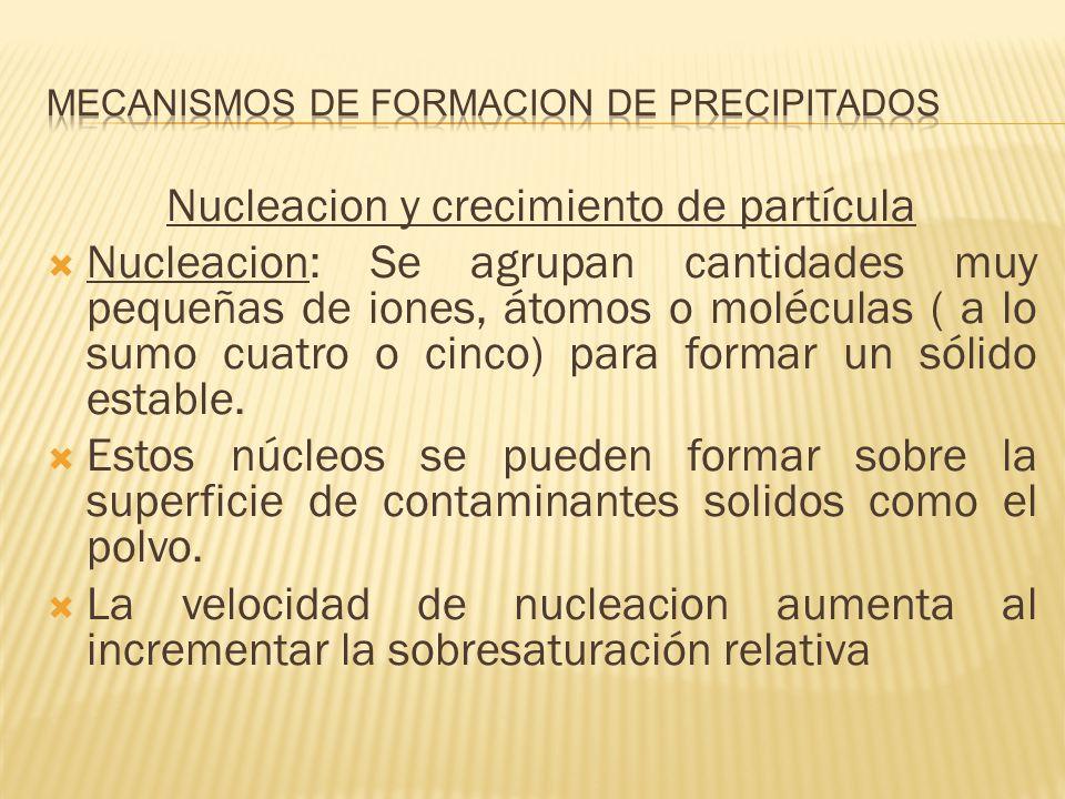 Nucleacion y crecimiento de partícula Nucleacion: Se agrupan cantidades muy pequeñas de iones, átomos o moléculas ( a lo sumo cuatro o cinco) para for