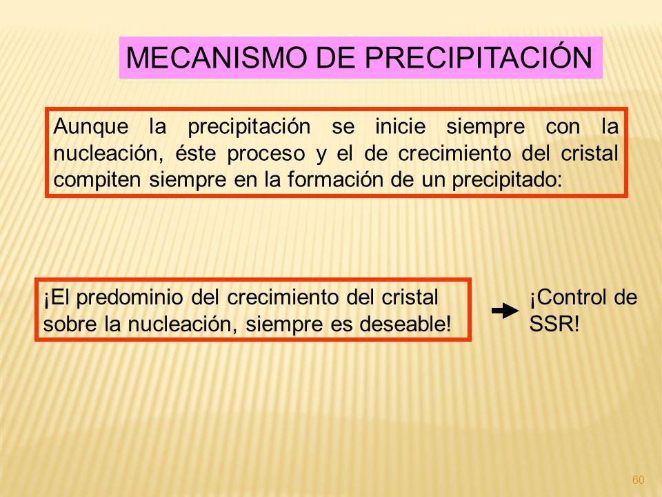60 MECANISMO DE PRECIPITACIÓN Aunque la precipitación se inicie siempre con la nucleación, éste proceso y el de crecimiento del cristal compiten siemp