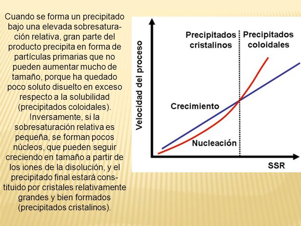 Cuando se forma un precipitado bajo una elevada sobresatura ción relativa, gran parte del producto precipita en forma de partículas primarias que no
