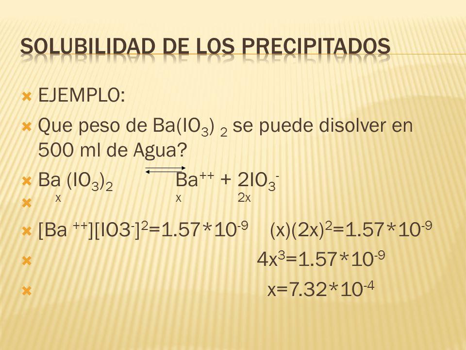 EJEMPLO: Que peso de Ba(IO 3 ) 2 se puede disolver en 500 ml de Agua? Ba (IO 3 ) 2 Ba ++ + 2IO 3 - x x 2x [Ba ++ ][IO3 - ] 2 =1.57*10 -9 (x)(2x) 2 =1.