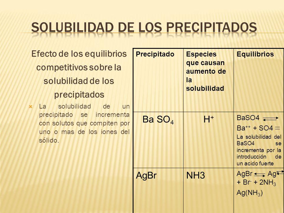 Efecto de los equilibrios competitivos sobre la solubilidad de los precipitados La solubilidad de un precipitado se incrementa con solutos que compite