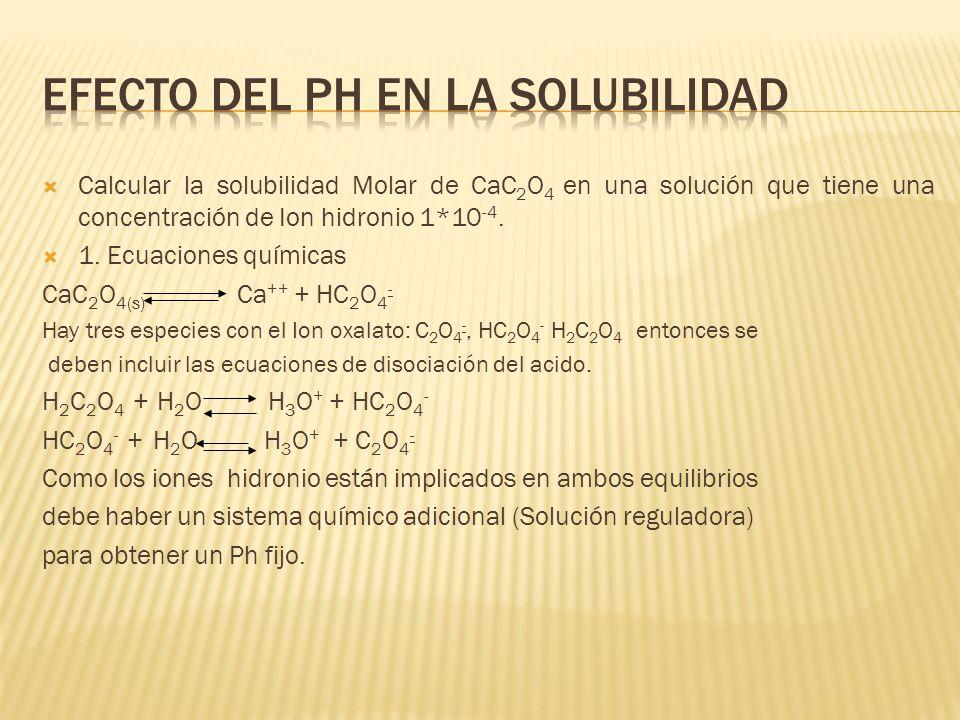 Calcular la solubilidad Molar de CaC 2 O 4 en una solución que tiene una concentración de Ion hidronio 1*10 -4. 1. Ecuaciones químicas CaC 2 O 4(s) Ca