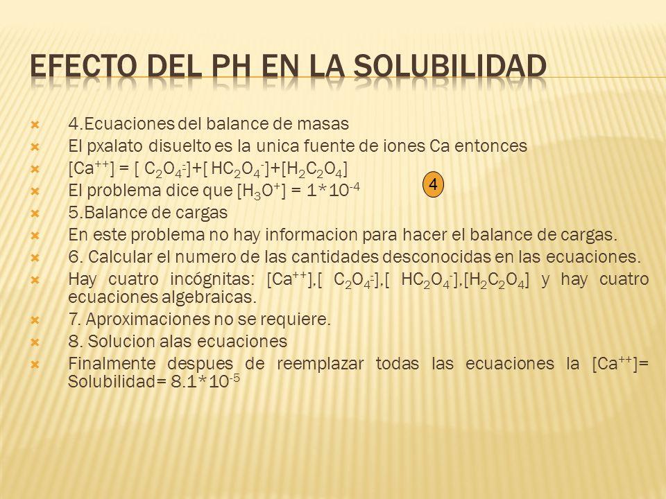 4.Ecuaciones del balance de masas El pxalato disuelto es la unica fuente de iones Ca entonces [Ca ++ ] = [ C 2 O 4 - ]+[ HC 2 O 4 - ]+[H 2 C 2 O 4 ] E