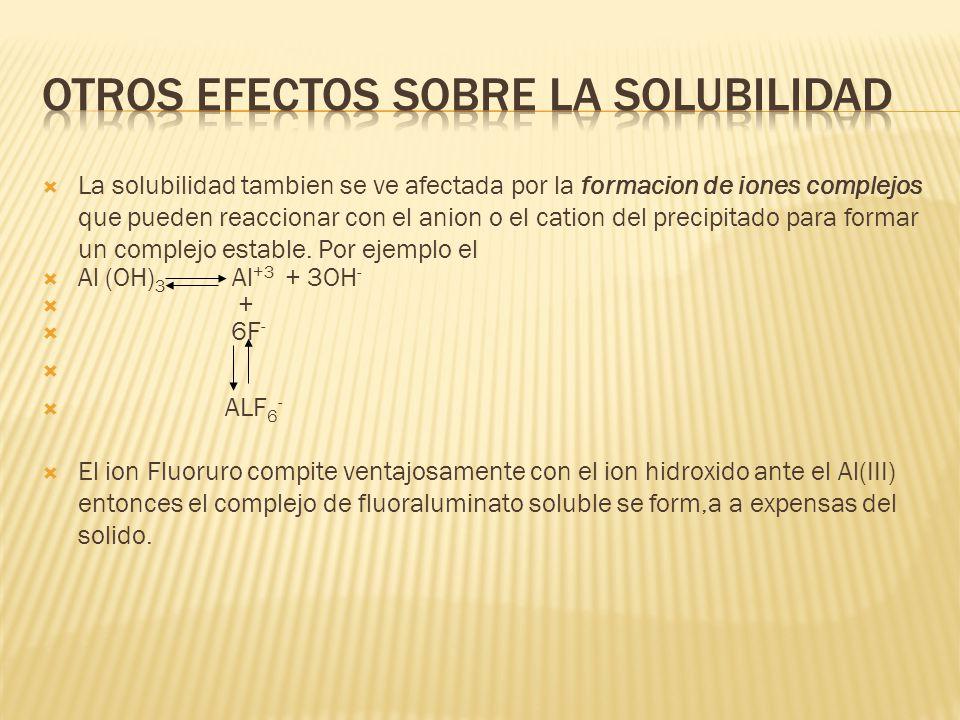 La solubilidad tambien se ve afectada por la formacion de iones complejos que pueden reaccionar con el anion o el cation del precipitado para formar u