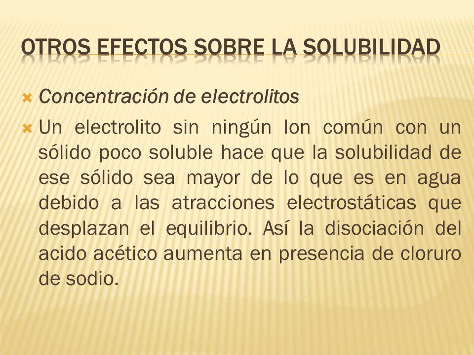 Concentración de electrolitos Un electrolito sin ningún Ion común con un sólido poco soluble hace que la solubilidad de ese sólido sea mayor de lo que
