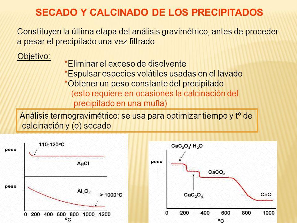 SECADO Y CALCINADO DE LOS PRECIPITADOS Constituyen la última etapa del análisis gravimétrico, antes de proceder a pesar el precipitado una vez filtrad