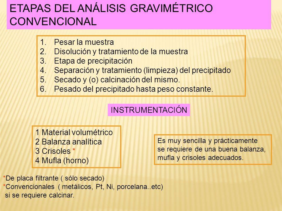 ETAPAS DEL ANÁLISIS GRAVIMÉTRICO CONVENCIONAL 1.Pesar la muestra 2.Disolución y tratamiento de la muestra 3.Etapa de precipitación 4.Separación y trat