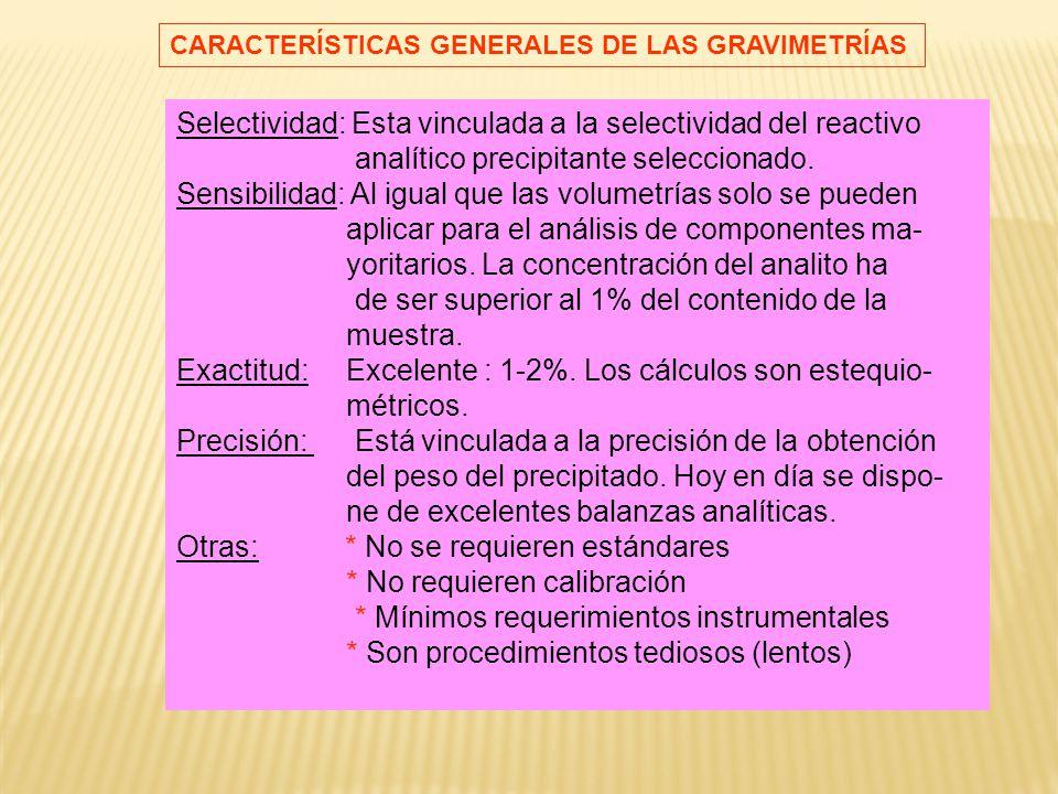 CARACTERÍSTICAS GENERALES DE LAS GRAVIMETRÍAS Selectividad: Esta vinculada a la selectividad del reactivo analítico precipitante seleccionado. Sensibi
