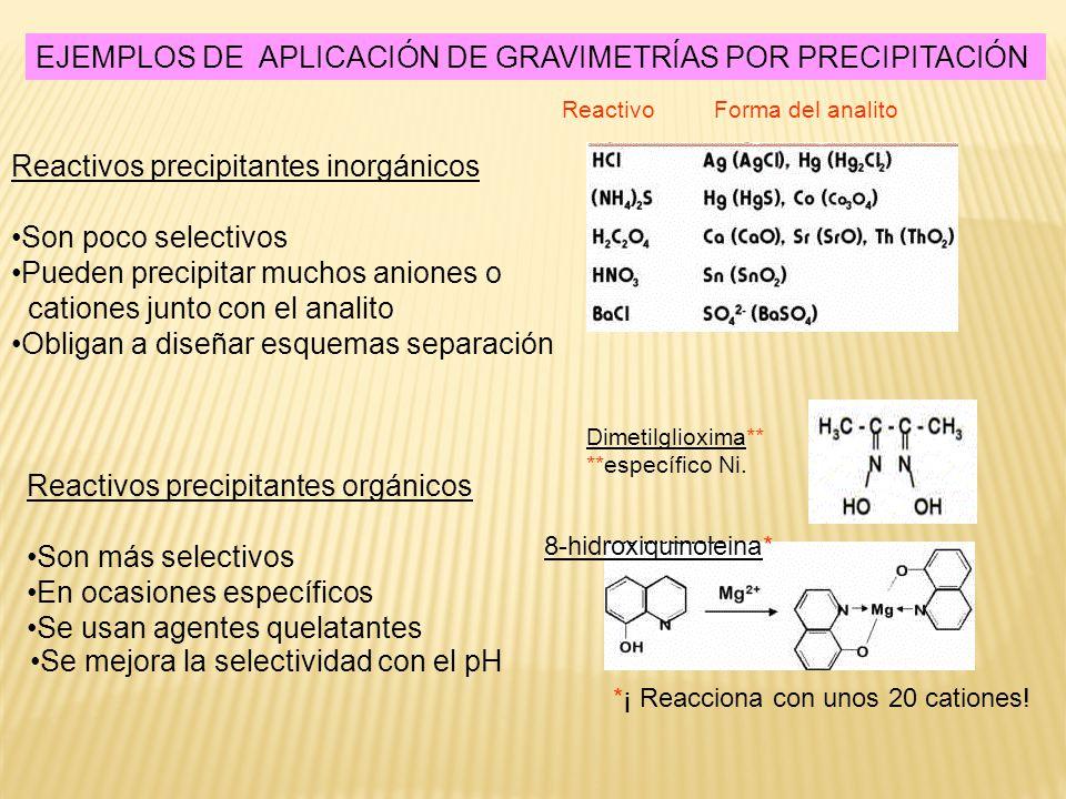EJEMPLOS DE APLICACIÓN DE GRAVIMETRÍAS POR PRECIPITACIÓN Reactivo Forma del analito Reactivos precipitantes inorgánicos Son poco selectivos Pueden pre