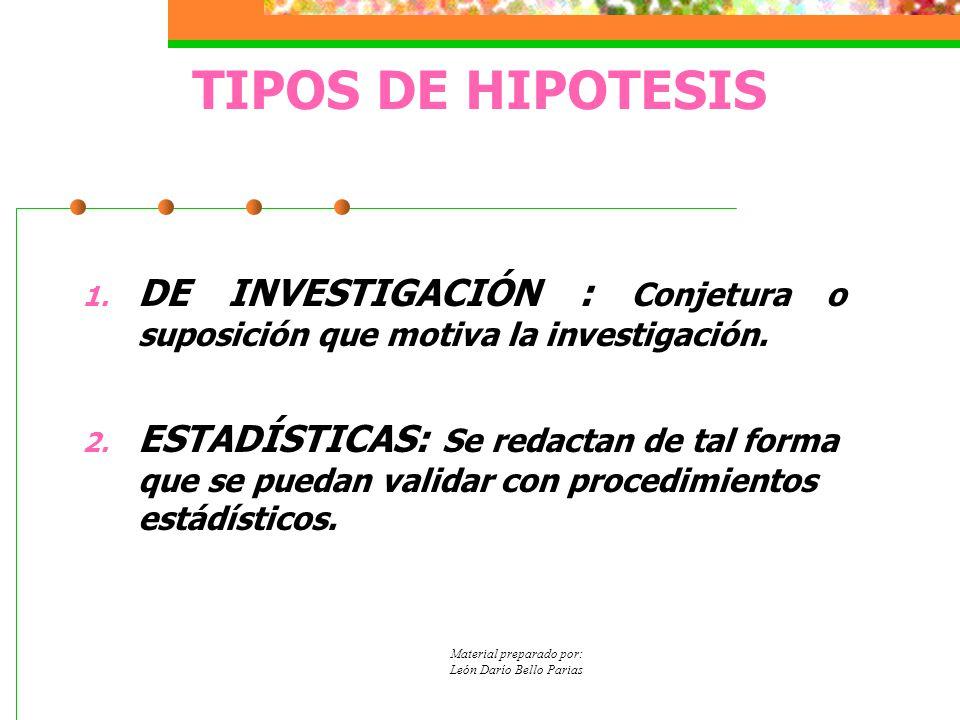 TIPOS DE HIPOTESIS 1. DE INVESTIGACIÓN : Conjetura o suposición que motiva la investigación. 2. ESTADÍSTICAS: Se redactan de tal forma que se puedan v