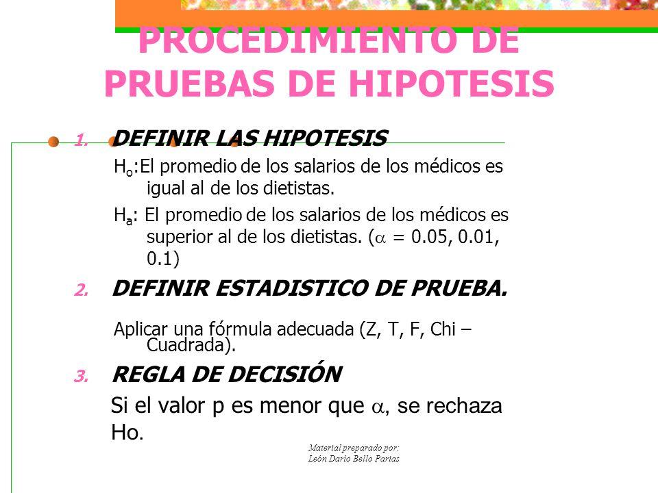 PROCEDIMIENTO DE PRUEBAS DE HIPOTESIS 1. DEFINIR LAS HIPOTESIS H o :El promedio de los salarios de los médicos es igual al de los dietistas. H a : El