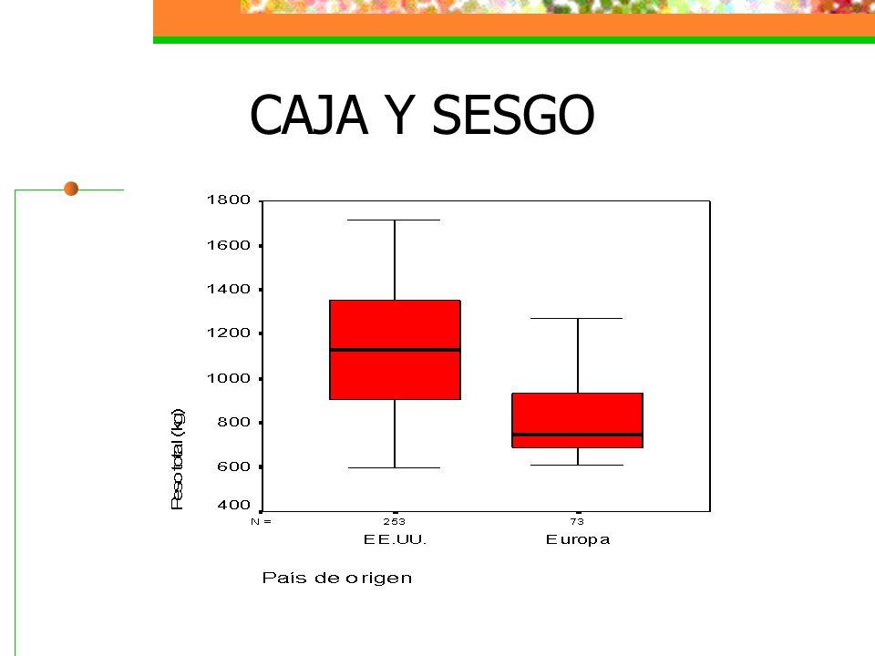CAJA Y SESGO