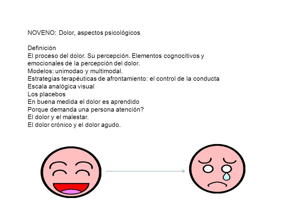 NOVENO: Dolor, aspectos psicológicos Definición El proceso del dolor. Su percepción. Elementos cognocitivos y emocionales de la percepción del dolor.