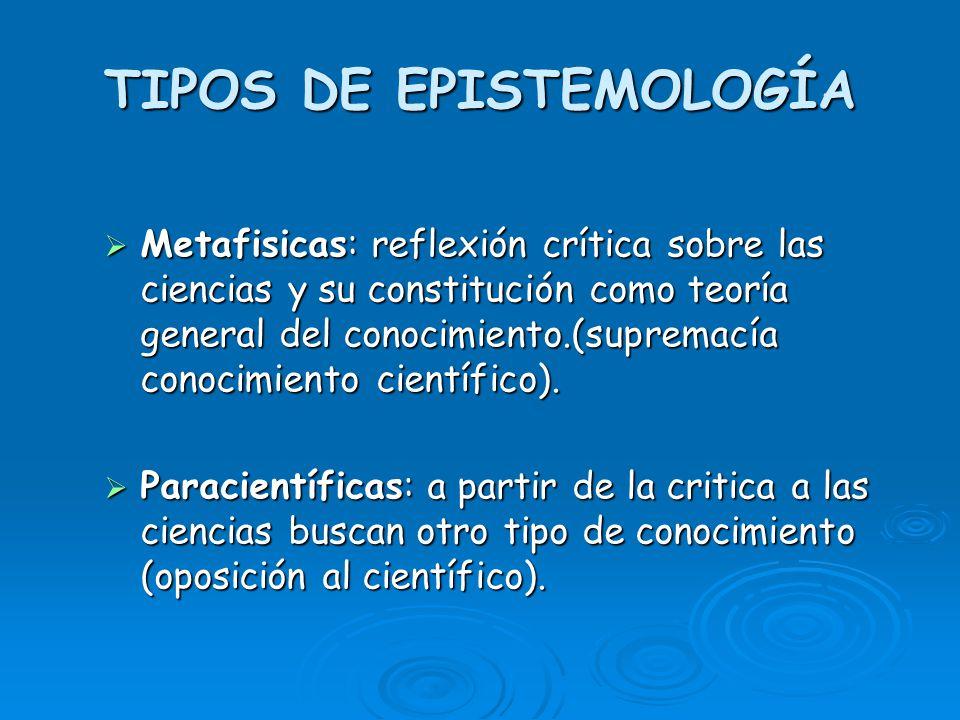 TIPOS DE EPISTEMOLOGÍA Metafisicas: reflexión crítica sobre las ciencias y su constitución como teoría general del conocimiento.(supremacía conocimien