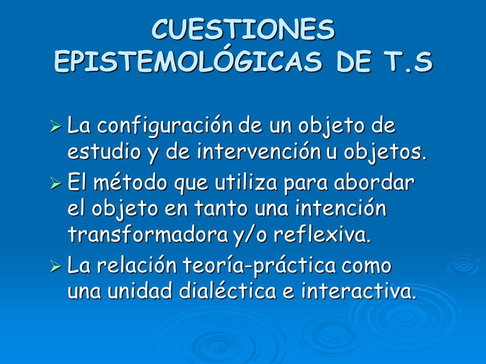 CUESTIONES EPISTEMOLÓGICAS DE T.S La configuración de un objeto de estudio y de intervención u objetos. La configuración de un objeto de estudio y de