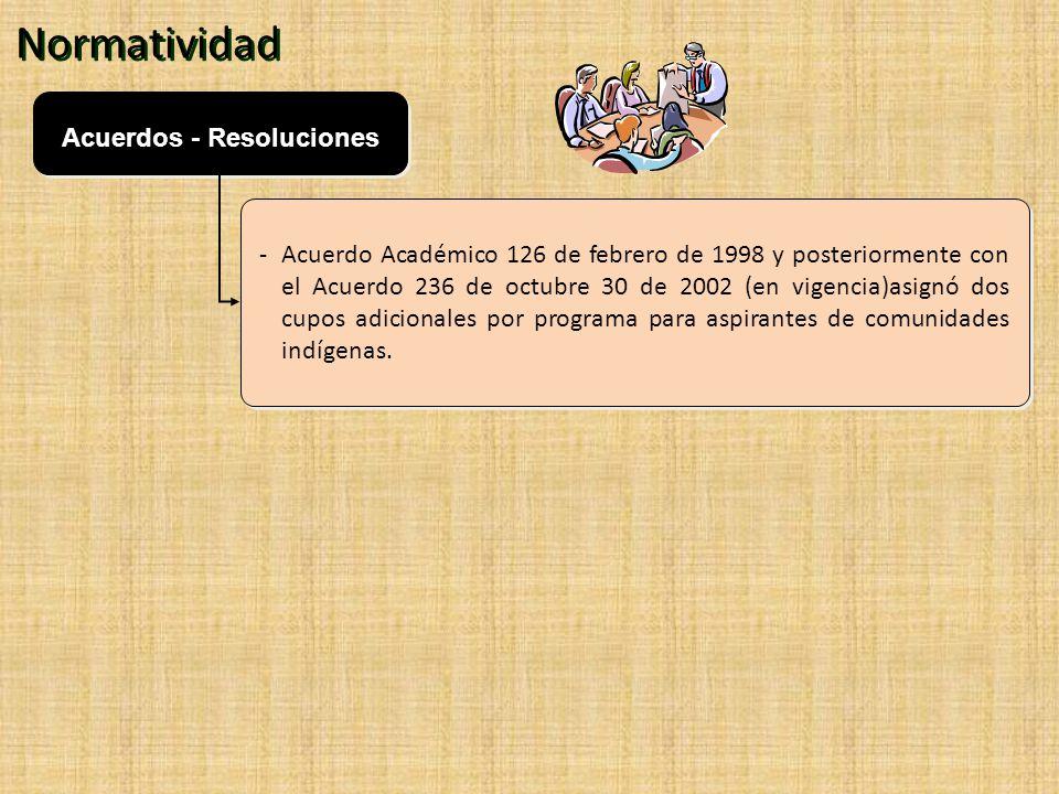 Acuerdos - Resoluciones -Acuerdo Académico 126 de febrero de 1998 y posteriormente con el Acuerdo 236 de octubre 30 de 2002 (en vigencia)asignó dos cu