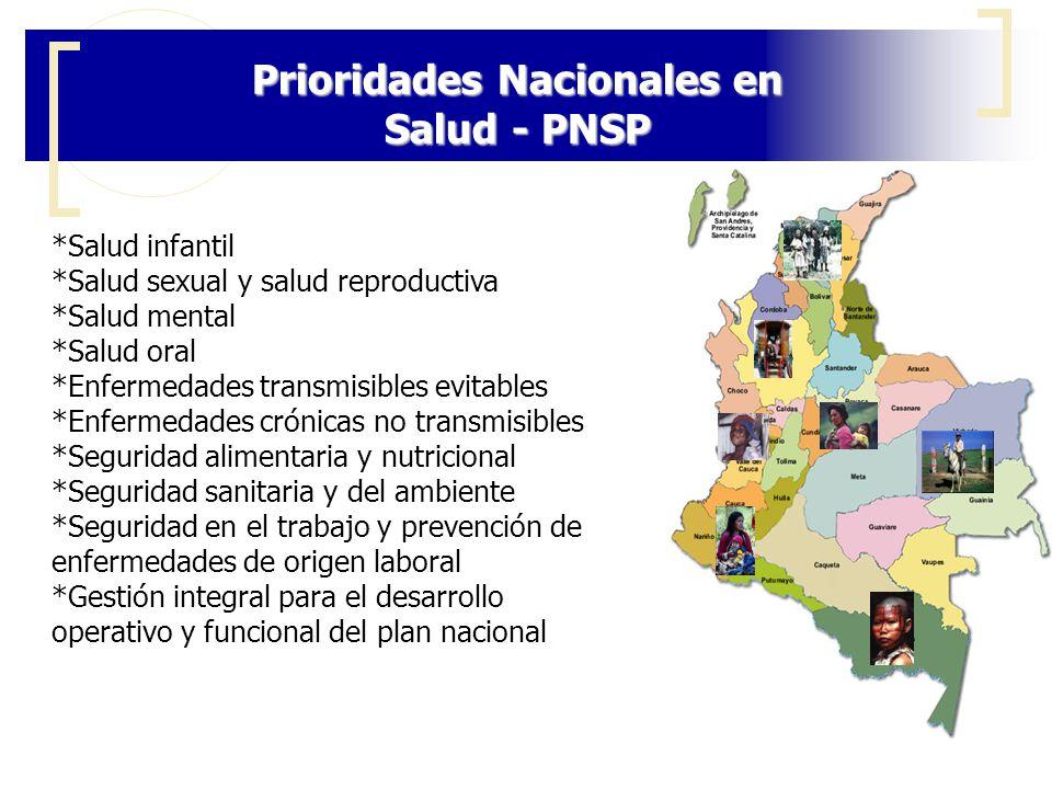 11 Prioridades Nacionales en Salud - PNSP *Salud infantil *Salud sexual y salud reproductiva *Salud mental *Salud oral *Enfermedades transmisibles evi