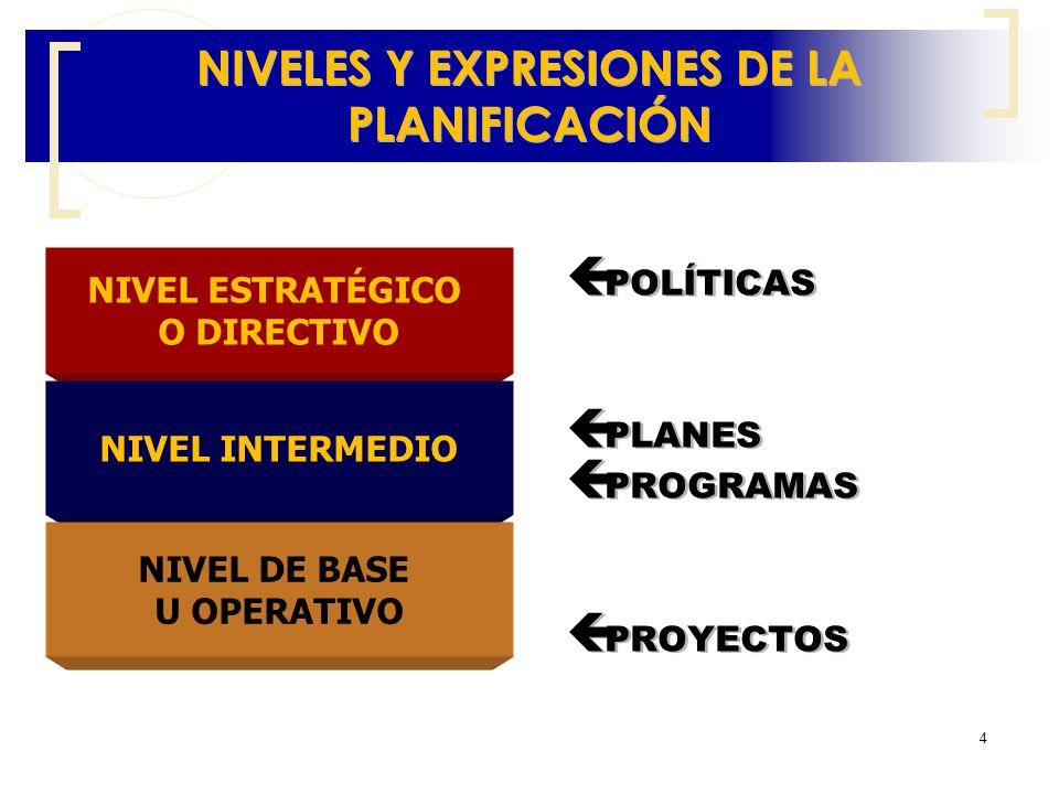 4 NIVELES Y EXPRESIONES DE LA PLANIFICACIÓN ç POLÍTICAS ç PLANES ç PROGRAMAS ç PROYECTOS ç POLÍTICAS ç PLANES ç PROGRAMAS ç PROYECTOS NIVEL ESTRATÉGIC