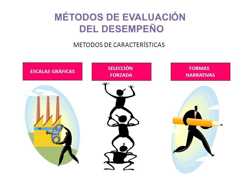 MÉTODOS DE EVALUACIÓN DEL DESEMPEÑO ESCALAS GRÁFICAS SELECCIÓN FORZADA FORMAS NARRATIVAS METODOS DE CARACTERÍSTICAS