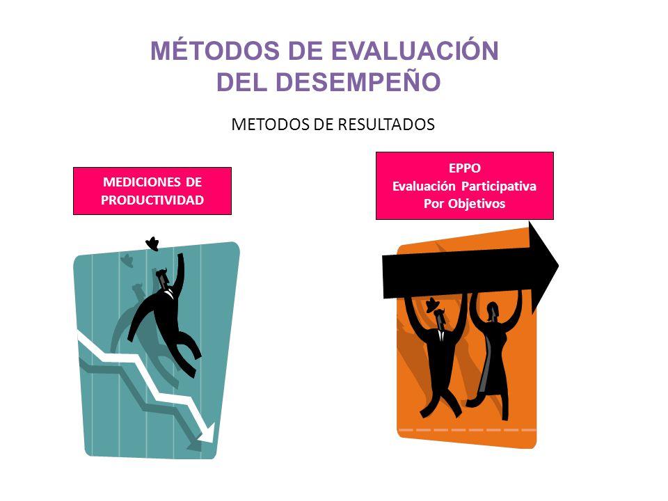 MÉTODOS DE EVALUACIÓN DEL DESEMPEÑO MEDICIONES DE PRODUCTIVIDAD METODOS DE RESULTADOS EPPO Evaluación Participativa Por Objetivos