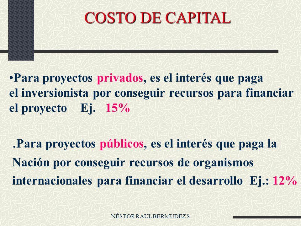 NÈSTOR RAUL BERMÙDEZ S COSTO DE CAPITAL Para proyectos privados, es el interés que paga el inversionista por conseguir recursos para financiar el proy