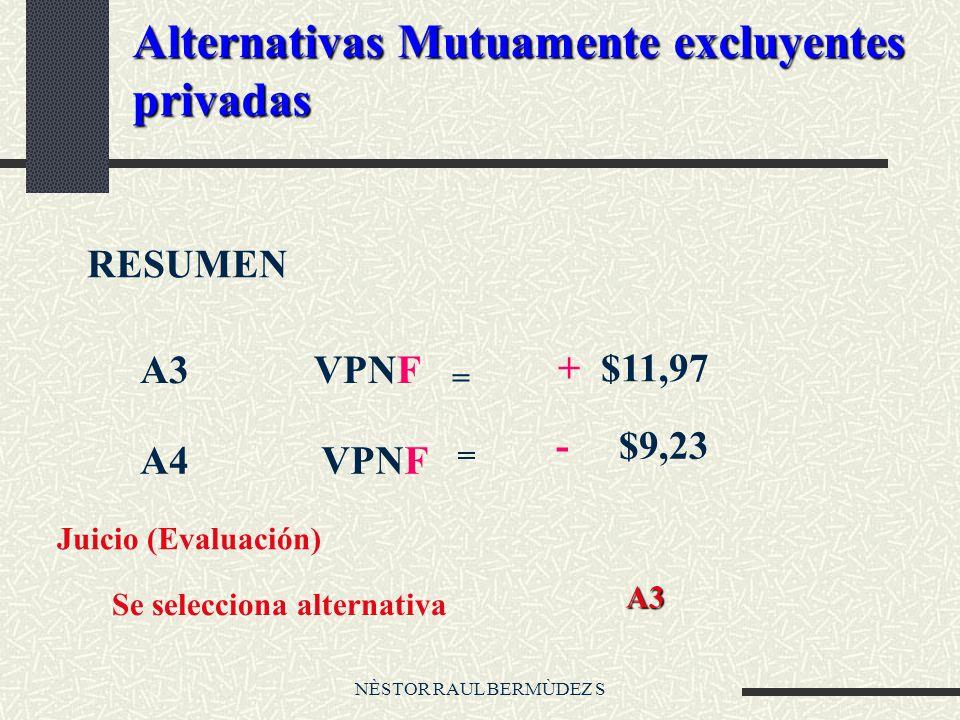 NÈSTOR RAUL BERMÙDEZ S Alternativas Mutuamente excluyentes privadas RESUMEN A3VPNF = + $11,97 A4VPNF = - $9,23 Se selecciona alternativa A3 Juicio (Ev