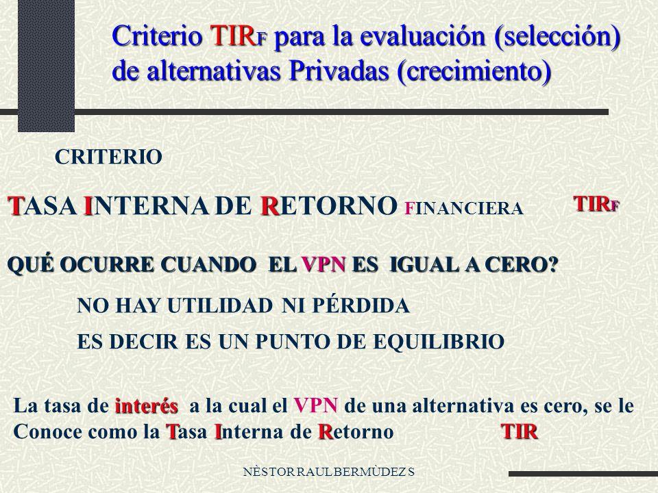 NÈSTOR RAUL BERMÙDEZ S Criterio TIR F para la evaluación (selección) de alternativas Privadas (crecimiento) CRITERIO TIR TASA INTERNA DE RETORNO FINAN