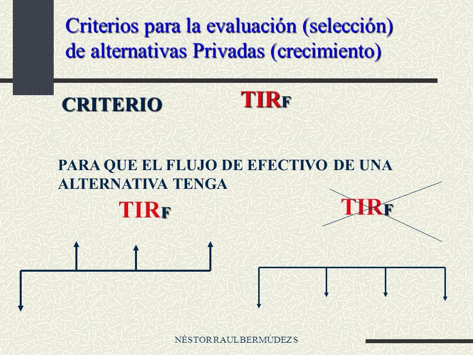 NÈSTOR RAUL BERMÙDEZ S Criterios para la evaluación (selección) de alternativas Privadas (crecimiento) CRITERIO TIR F PARA QUE EL FLUJO DE EFECTIVO DE
