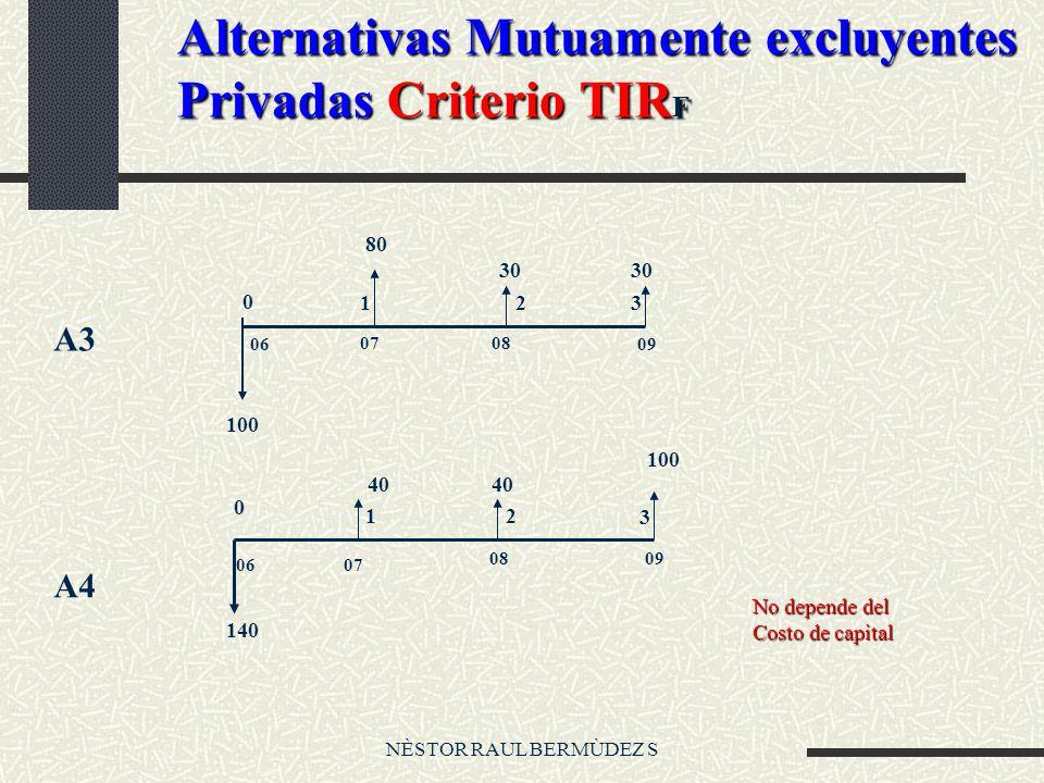 NÈSTOR RAUL BERMÙDEZ S Alternativas Mutuamente excluyentes Privadas Criterio TIR F 0 123 0 12 3 100 140 80 30 40 100 A3 A4 06 0708 09 0607 0809 No dep