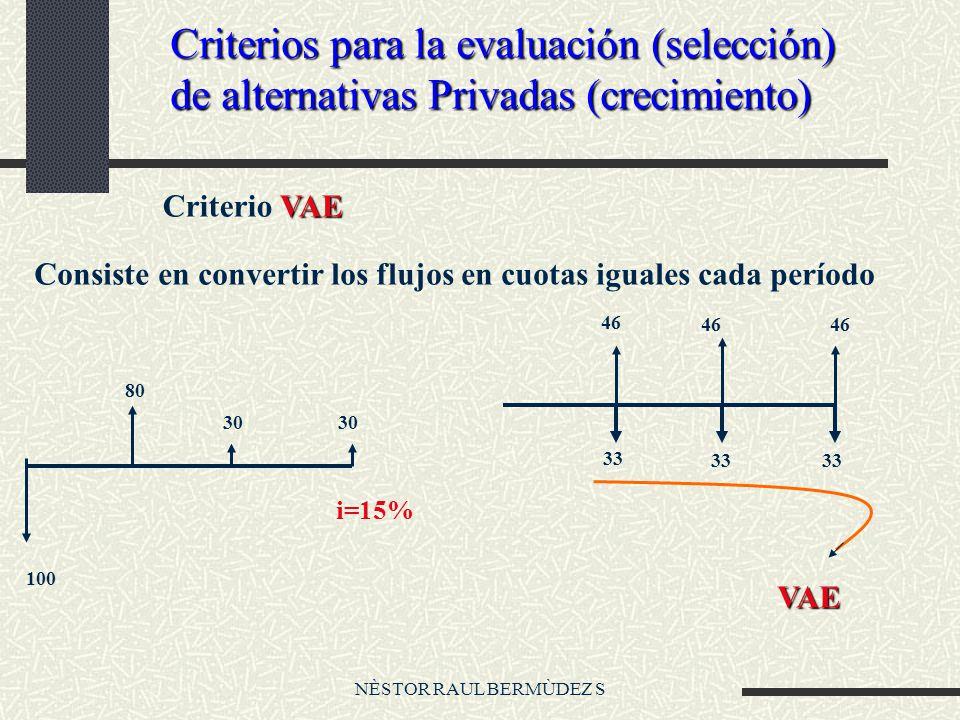NÈSTOR RAUL BERMÙDEZ S Criterios para la evaluación (selección) de alternativas Privadas (crecimiento) VAE Criterio VAE Consiste en convertir los fluj