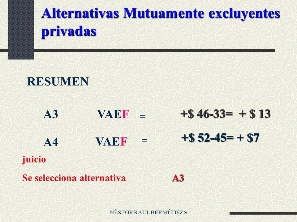 NÈSTOR RAUL BERMÙDEZ S Alternativas Mutuamente excluyentes privadas RESUMEN A3VAEF = +$ 46-33= + $ 13 +$ 46-33= + $ 13 A4 VAEF = +$ 52-45= + $7 Se selecciona alternativaA3 juicio