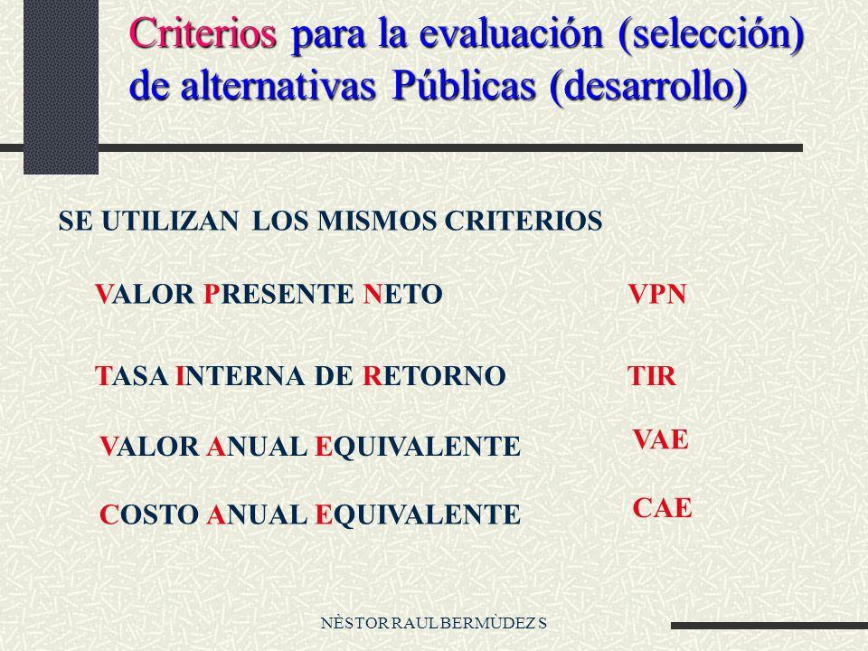 NÈSTOR RAUL BERMÙDEZ S Criterios para la evaluación (selección) de alternativas Públicas (desarrollo) SE UTILIZAN LOS MISMOS CRITERIOS VALOR PRESENTE