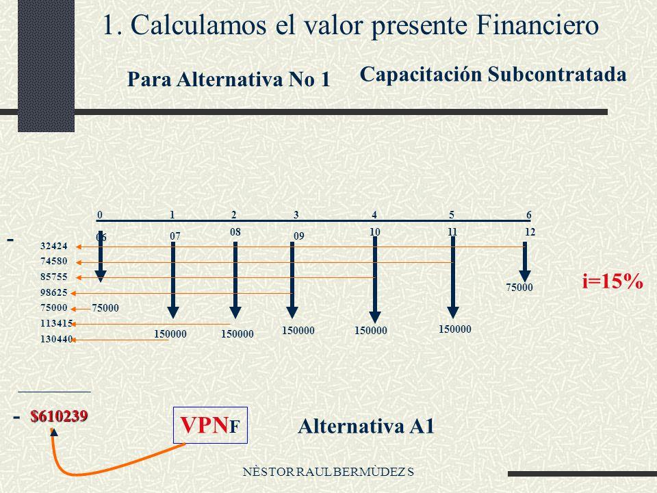 NÈSTOR RAUL BERMÙDEZ S 1. Calculamos el valor presente Financiero Para Alternativa No 1 Capacitación Subcontratada 0123456 06 07 08 09 101112 75000 15
