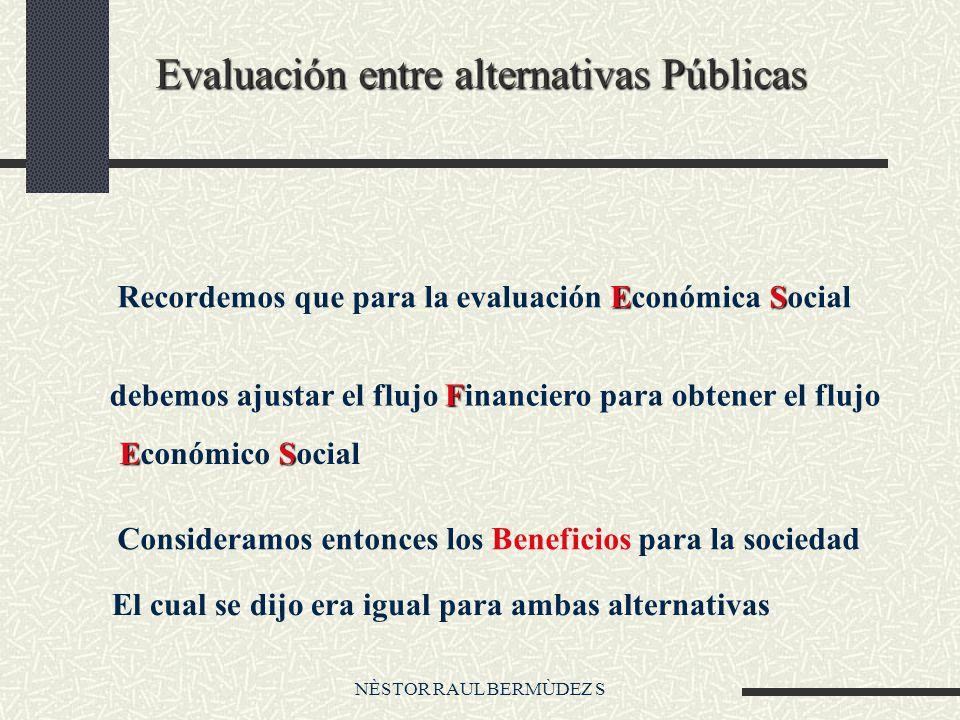 NÈSTOR RAUL BERMÙDEZ S Evaluación entre alternativas Públicas ES Recordemos que para la evaluación Económica Social F debemos ajustar el flujo Financi