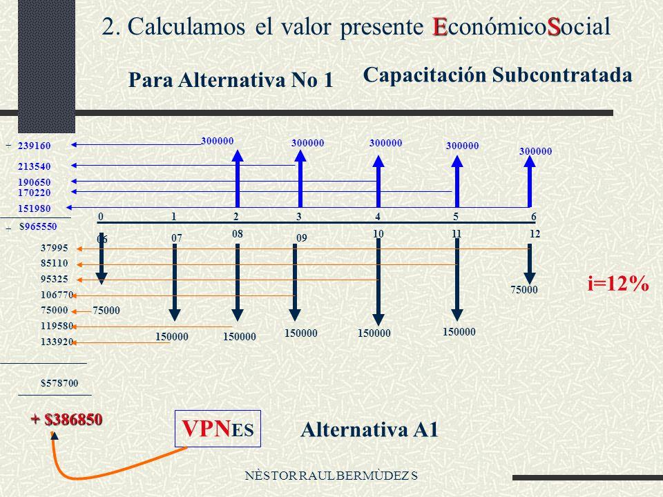 NÈSTOR RAUL BERMÙDEZ S ES 2. Calculamos el valor presente EconómicoSocial Para Alternativa No 1 Capacitación Subcontratada 0123456 06 07 08 09 101112