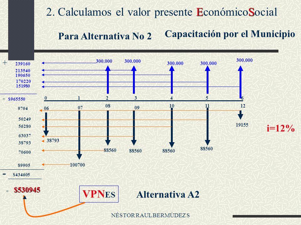 NÈSTOR RAUL BERMÙDEZ S ES 2. Calculamos el valor presente EconómicoSocial Para Alternativa No 2 Capacitación por el Municipio 0123456 06 07 08 09 1011