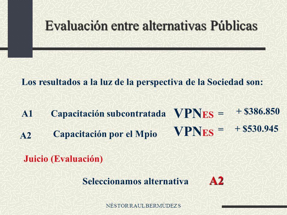 NÈSTOR RAUL BERMÙDEZ S Evaluación entre alternativas Públicas Los resultados a la luz de la perspectiva de la Sociedad son: A1Capacitación subcontrata