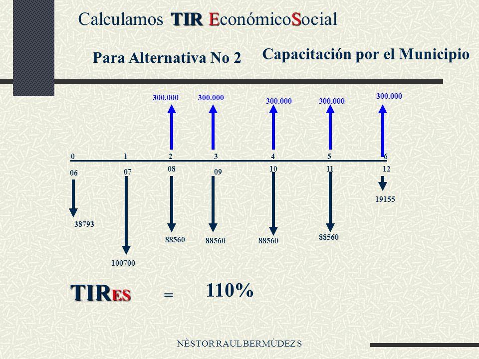 NÈSTOR RAUL BERMÙDEZ S TIR ES Calculamos TIR EconómicoSocial Para Alternativa No 2 Capacitación por el Municipio 0123456 06 07 08 09 101112 38793 1007