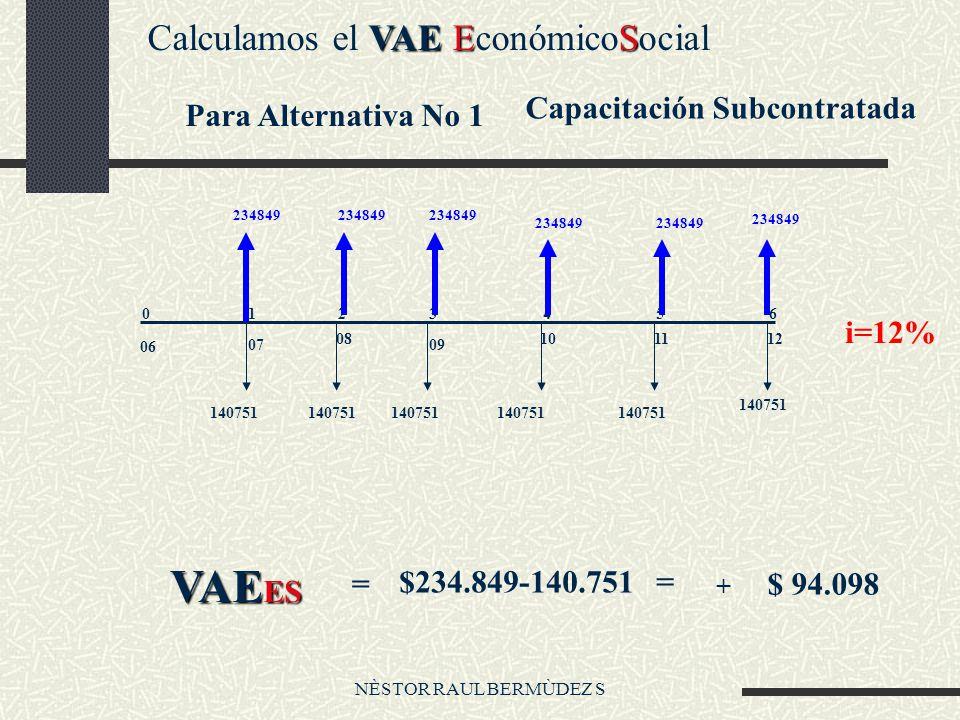 NÈSTOR RAUL BERMÙDEZ S VAEES Calculamos el VAE EconómicoSocial Para Alternativa No 1 Capacitación Subcontratada 0123456 06 07 08 09 101112 140751 2348