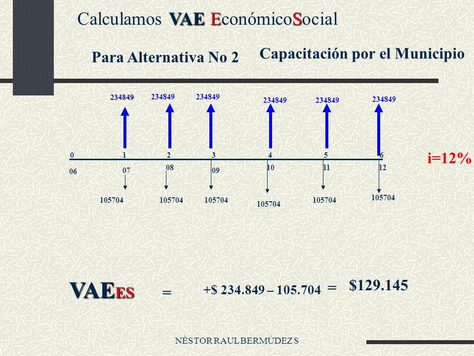 NÈSTOR RAUL BERMÙDEZ S VAE ES Calculamos VAE EconómicoSocial Para Alternativa No 2 Capacitación por el Municipio 0123456 06 07 08 09 101112 105704 234