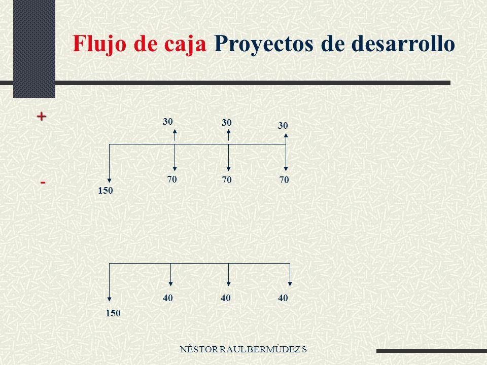 NÈSTOR RAUL BERMÙDEZ S Flujo de caja Proyectos de desarrollo 150 70 30 + - 150 40