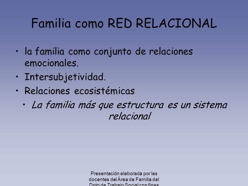 Familia como RED RELACIONAL la familia como conjunto de relaciones emocionales. Intersubjetividad. Relaciones ecosistémicas La familia más que estruct