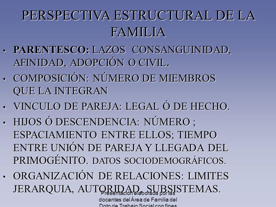 PERSPECTIVA ESTRUCTURAL DE LA FAMILIA PARENTESCO: LAZOS CONSANGUINIDAD, AFINIDAD, ADOPCIÓN O CIVIL. PARENTESCO: LAZOS CONSANGUINIDAD, AFINIDAD, ADOPCI