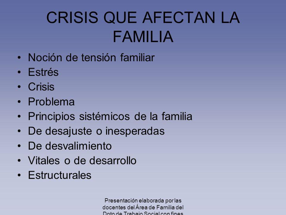 CRISIS QUE AFECTAN LA FAMILIA Noción de tensión familiar Estrés Crisis Problema Principios sistémicos de la familia De desajuste o inesperadas De desv