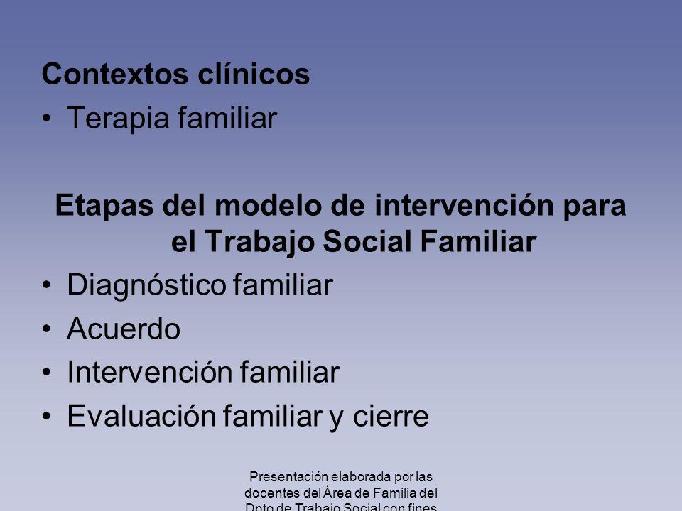 Contextos clínicos Terapia familiar Etapas del modelo de intervención para el Trabajo Social Familiar Diagnóstico familiar Acuerdo Intervención famili