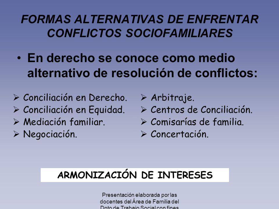 FORMAS ALTERNATIVAS DE ENFRENTAR CONFLICTOS SOCIOFAMILIARES En derecho se conoce como medio alternativo de resolución de conflictos: Conciliación en D