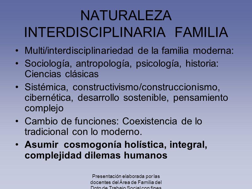 TIPOLOGIAS TRADICIONALES: NUCLEAR EXTENSA AMPLIADA DE NUEVO TIPO: SIMULTANEAS MONOPARENTALES HOMOPARENTALES FORMAS DE CONVIVENCIA: UNIPERSONAL PAREJA O DIADA CONYUGAL HOGARES O UNIDADES DOMESTICAS GRUPOS FRATERNOS Presentación elaborada por las docentes del Área de Familia del Dpto de Trabajo Social con fines académicos