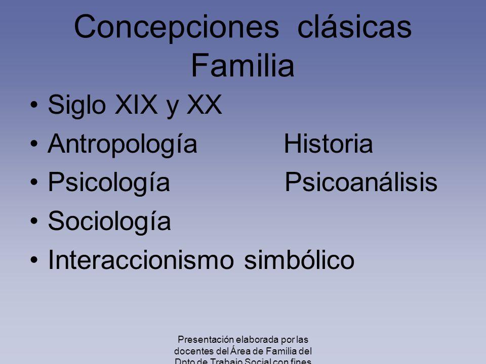 Concepciones clásicas Familia Siglo XIX y XX Antropología Historia Psicología Psicoanálisis Sociología Interaccionismo simbólico Presentación elaborad